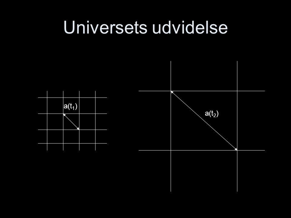 Universets udvidelse a(t1) a(t2)