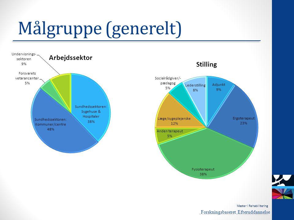 Målgruppe (generelt) Forskningsbaseret Efteruddannelse