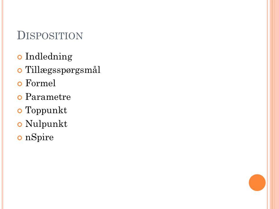 Disposition Indledning Tillægsspørgsmål Formel Parametre Toppunkt
