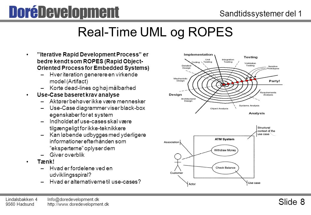 Real-Time UML og ROPES Iterative Rapid Development Process er bedre kendt som ROPES (Rapid Object-Oriented Process for Embedded Systems)