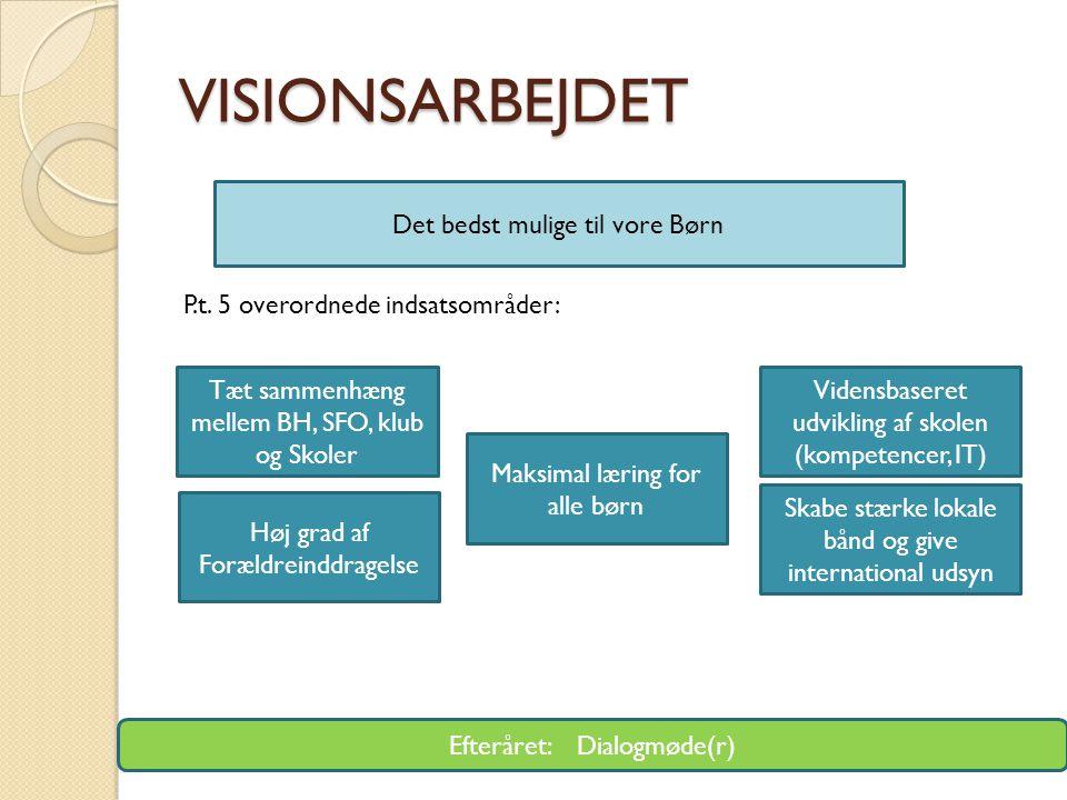 VISIONSARBEJDET Det bedst mulige til vore Børn