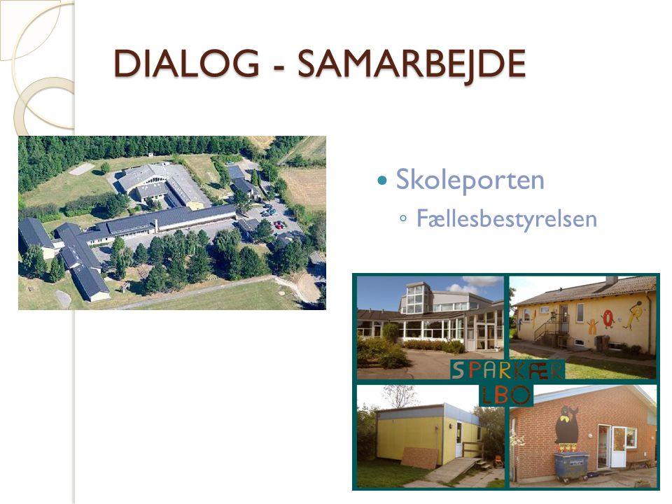DIALOG - SAMARBEJDE Skoleporten Fællesbestyrelsen Dialog – kontakt