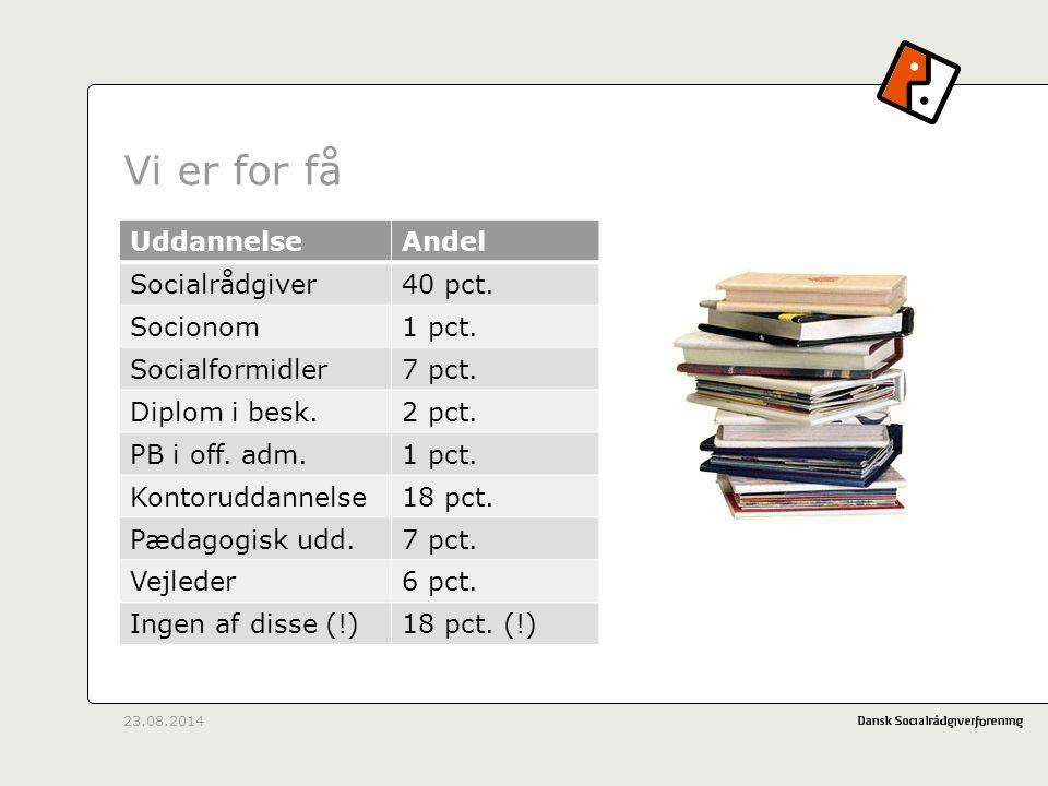 Vi er for få Uddannelse Andel Socialrådgiver 40 pct. Socionom 1 pct.