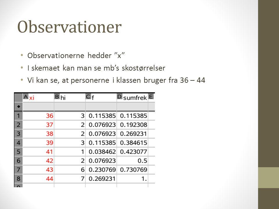 Observationer Observationerne hedder x