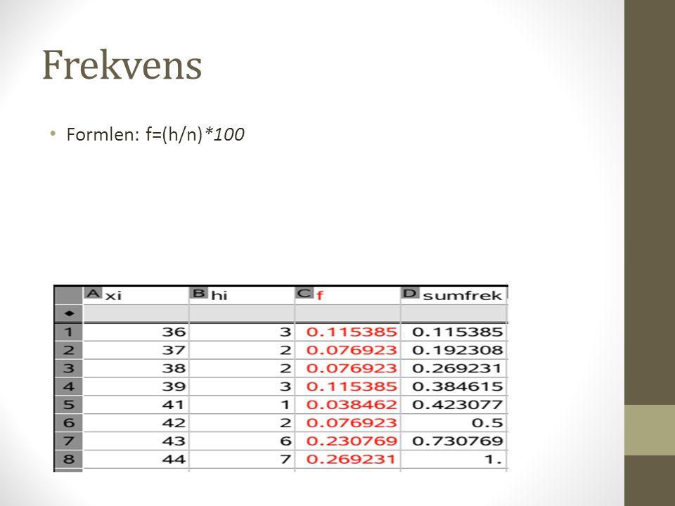 Frekvens Formlen: f=(h/n)*100