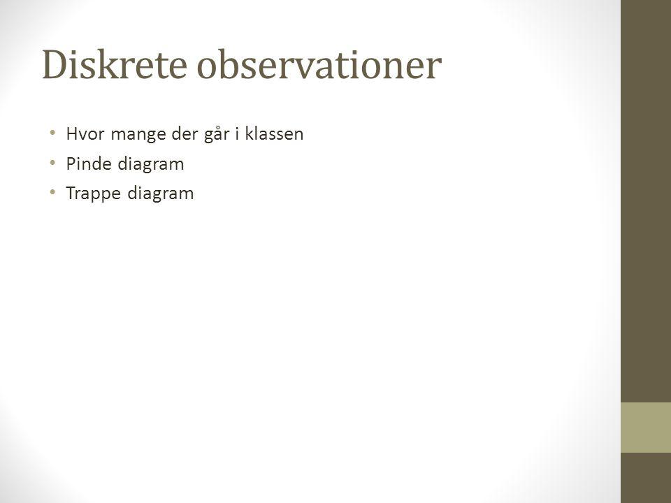 Diskrete observationer
