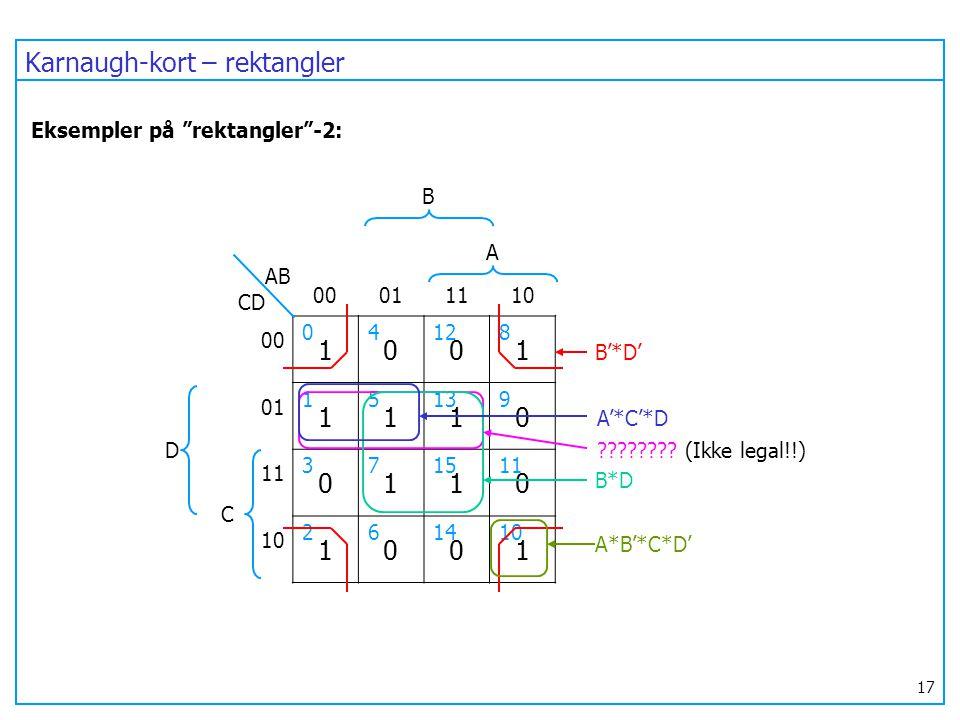 Karnaugh-kort – rektangler