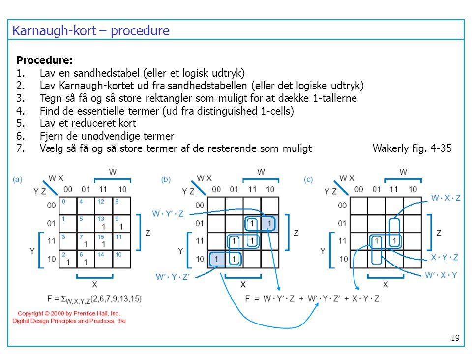 Karnaugh-kort – procedure
