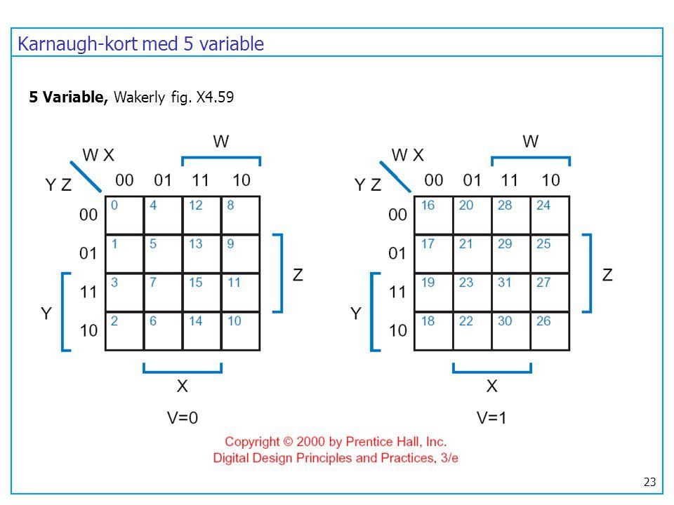 Karnaugh-kort med 5 variable