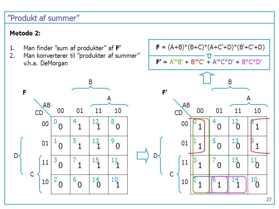 Produkt af summer 1 1 Metode 2: Man finder sum af produkter af F'
