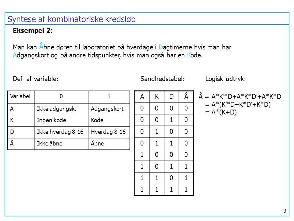 Syntese af kombinatoriske kredsløb