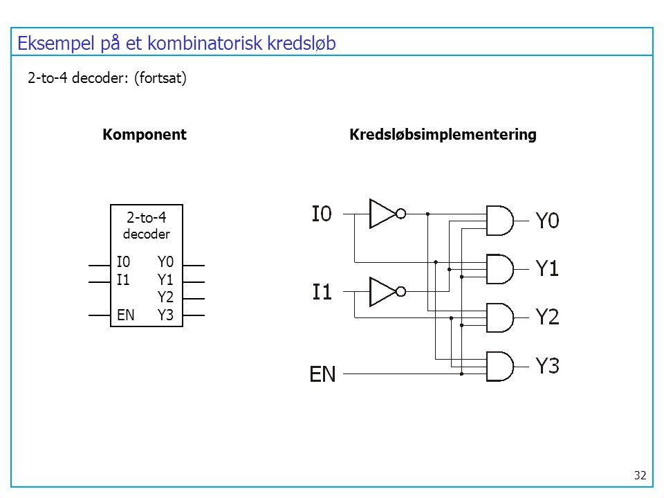 Eksempel på et kombinatorisk kredsløb