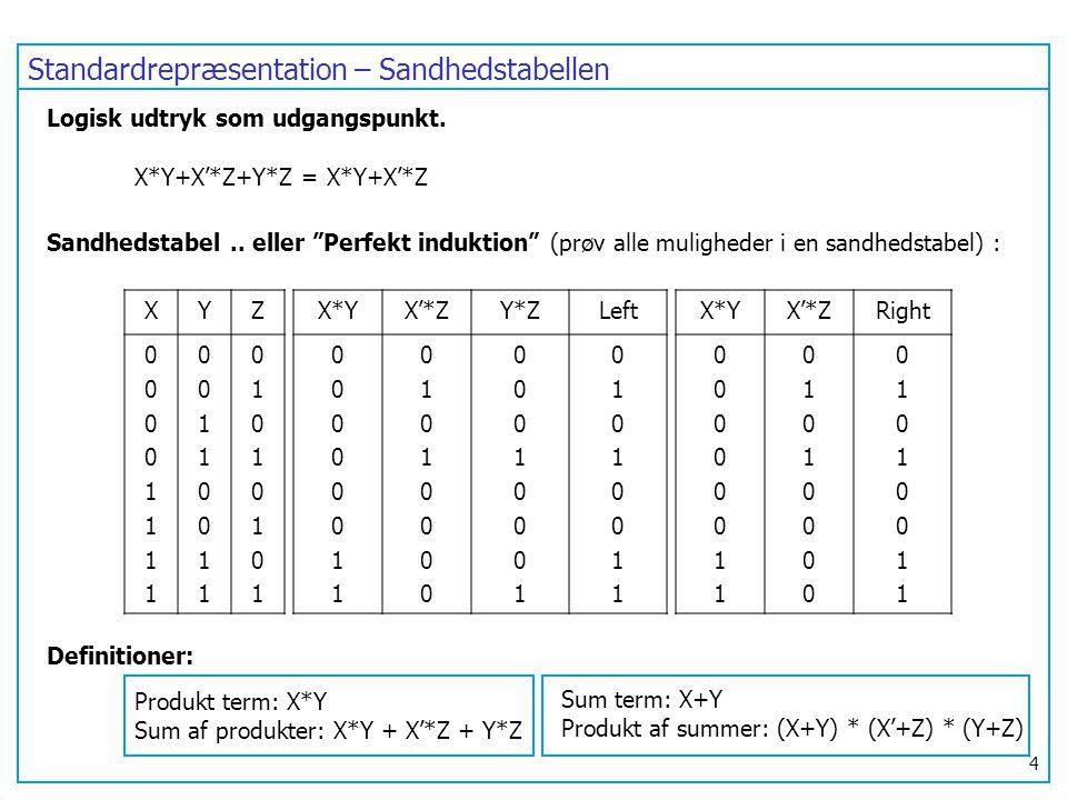 Standardrepræsentation – Sandhedstabellen