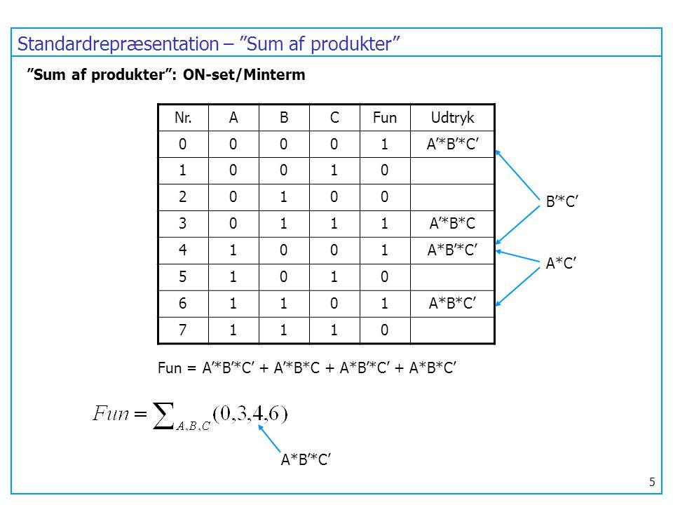 Standardrepræsentation – Sum af produkter