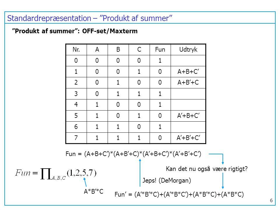 Standardrepræsentation – Produkt af summer