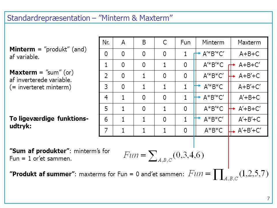 Standardrepræsentation – Minterm & Maxterm