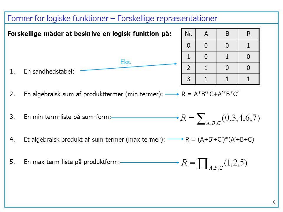 Former for logiske funktioner – Forskellige repræsentationer