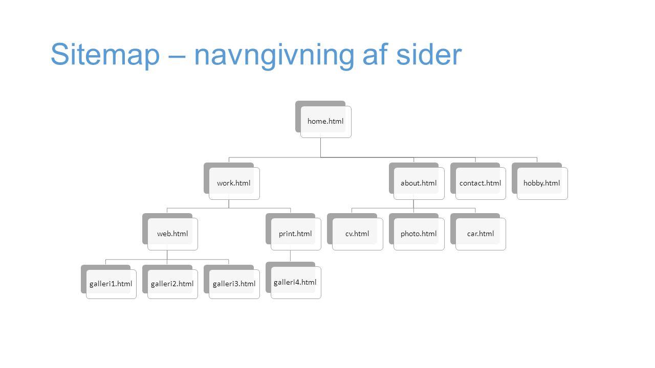 Sitemap – navngivning af sider