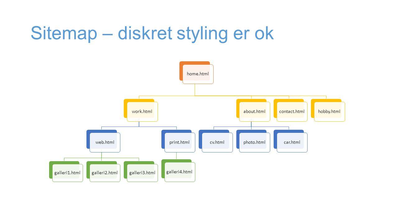 Sitemap – diskret styling er ok