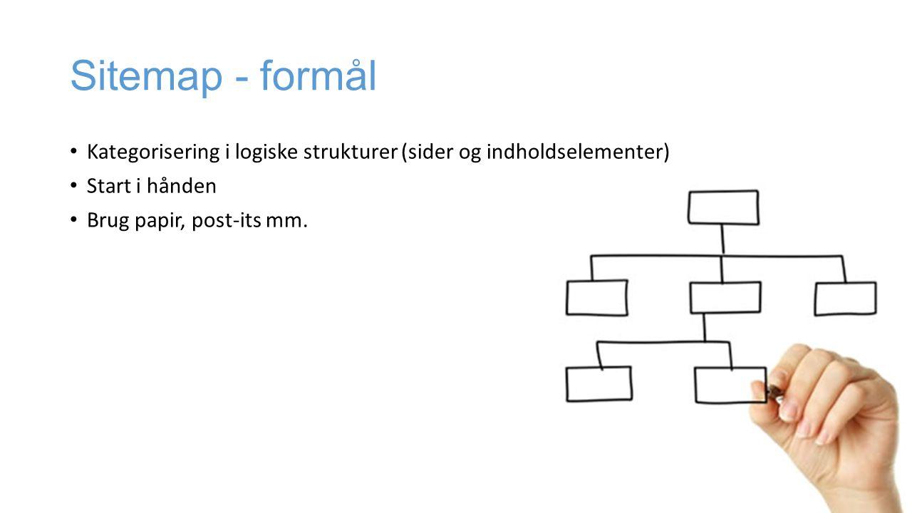 Sitemap - formål Kategorisering i logiske strukturer (sider og indholdselementer) Start i hånden.