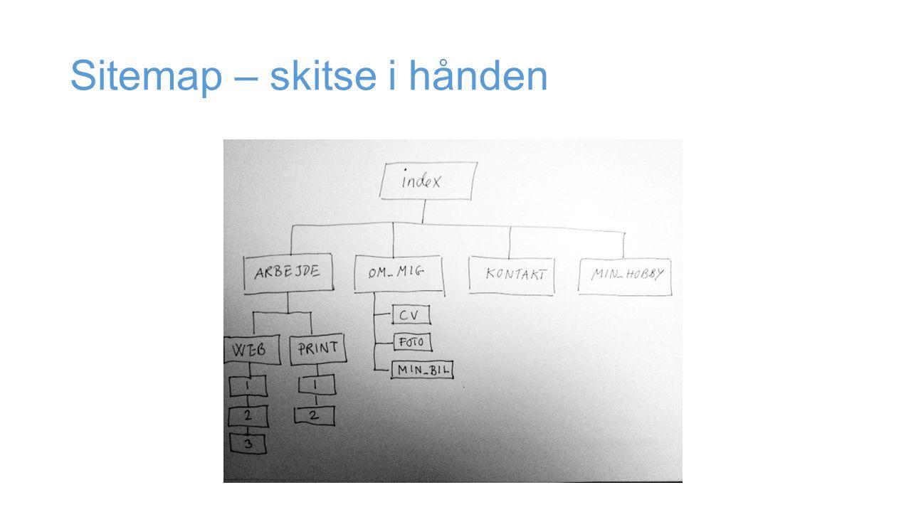 Sitemap – skitse i hånden