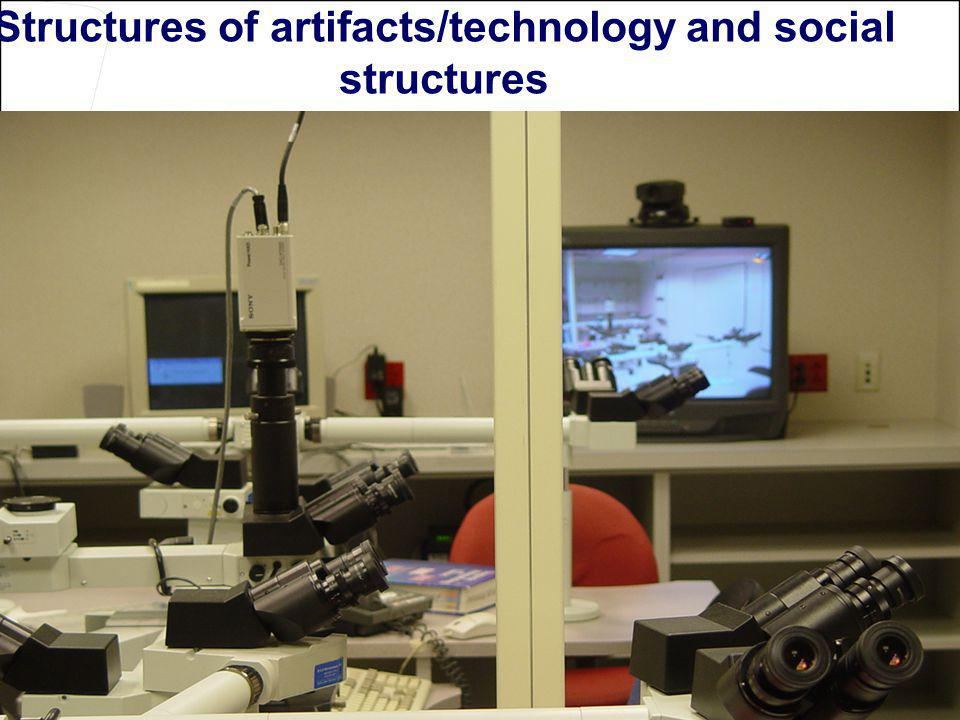 Structures of artifacts/technology and social structures