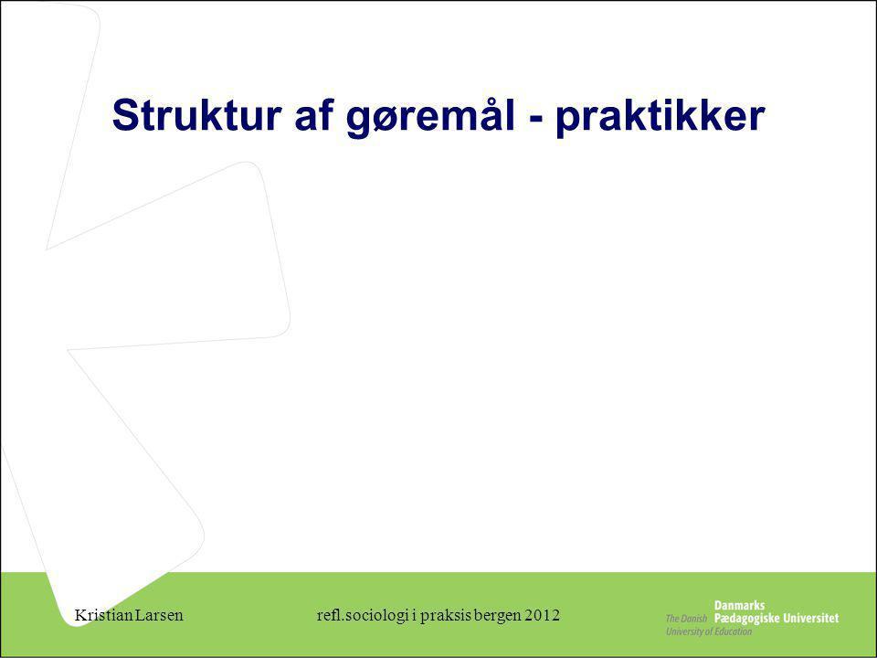Struktur af gøremål - praktikker