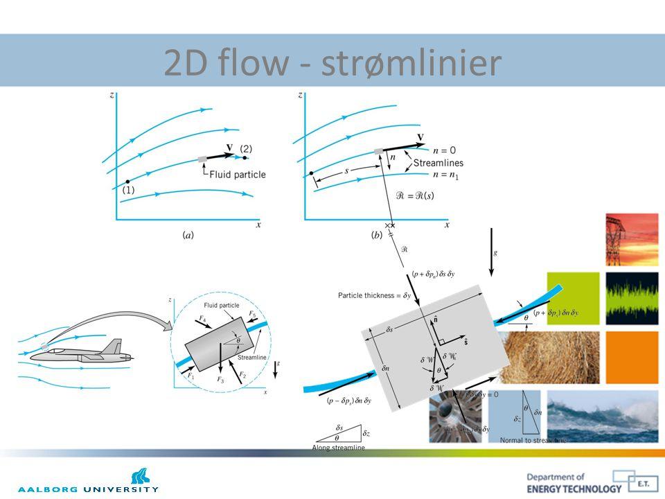 2D flow - strømlinier