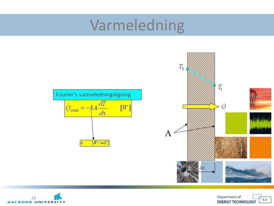 Varmeledning A Fourier's varmeledningsligning