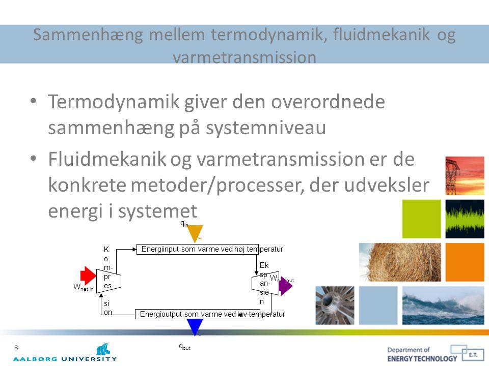 Sammenhæng mellem termodynamik, fluidmekanik og varmetransmission