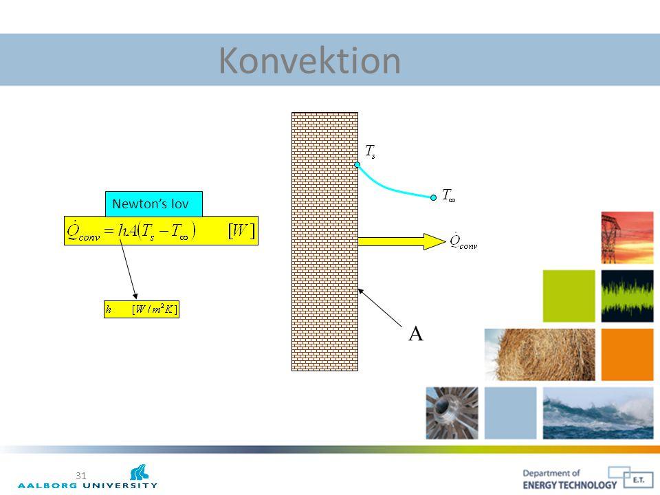 Konvektion Newton's lov A