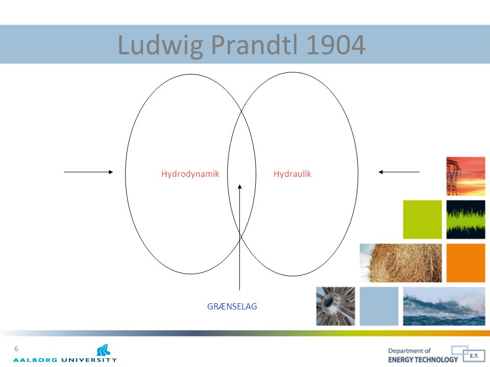 Ludwig Prandtl 1904 Hydrodynamik Hydraulik GRÆNSELAG