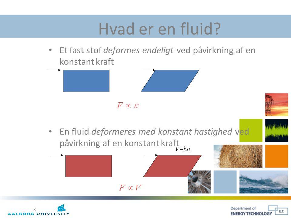 Hvad er en fluid Et fast stof deformes endeligt ved påvirkning af en konstant kraft.