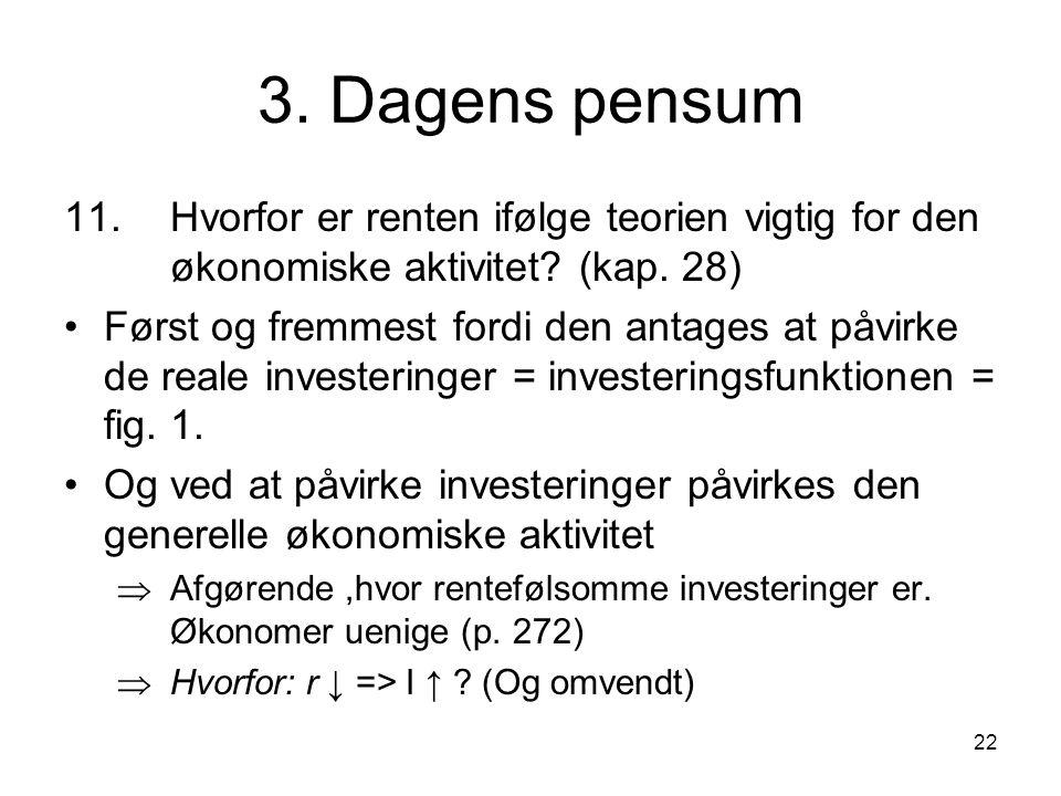 3. Dagens pensum 11. Hvorfor er renten ifølge teorien vigtig for den økonomiske aktivitet (kap. 28)