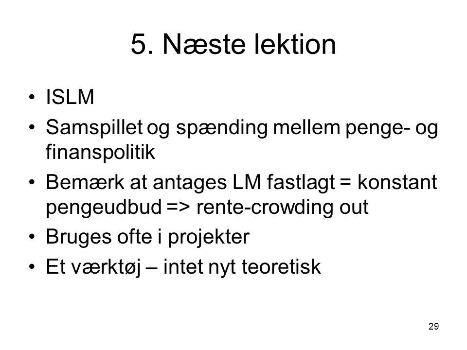 5. Næste lektion ISLM. Samspillet og spænding mellem penge- og finanspolitik.