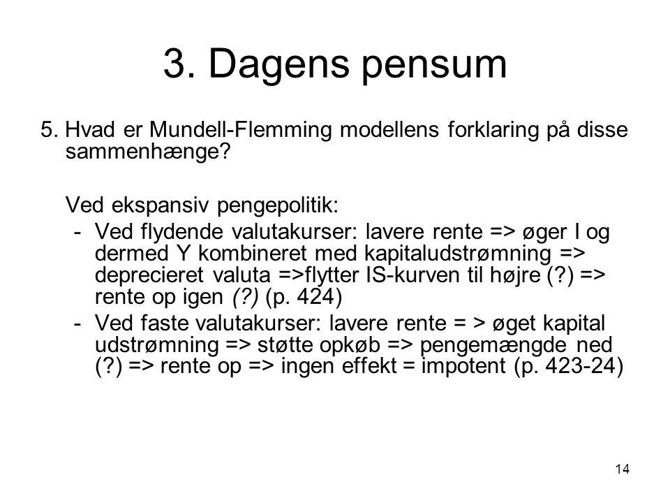 3. Dagens pensum 5. Hvad er Mundell-Flemming modellens forklaring på disse sammenhænge Ved ekspansiv pengepolitik: