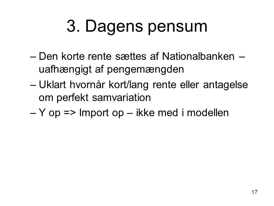 3. Dagens pensum Den korte rente sættes af Nationalbanken – uafhængigt af pengemængden.