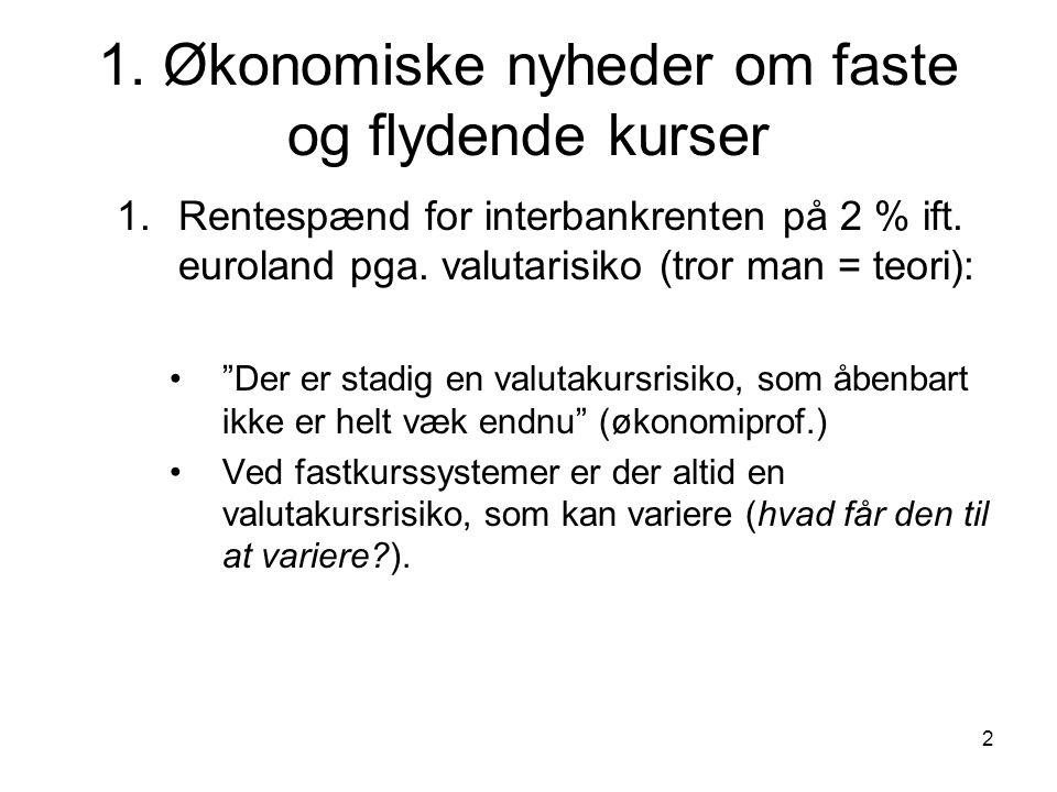 1. Økonomiske nyheder om faste og flydende kurser