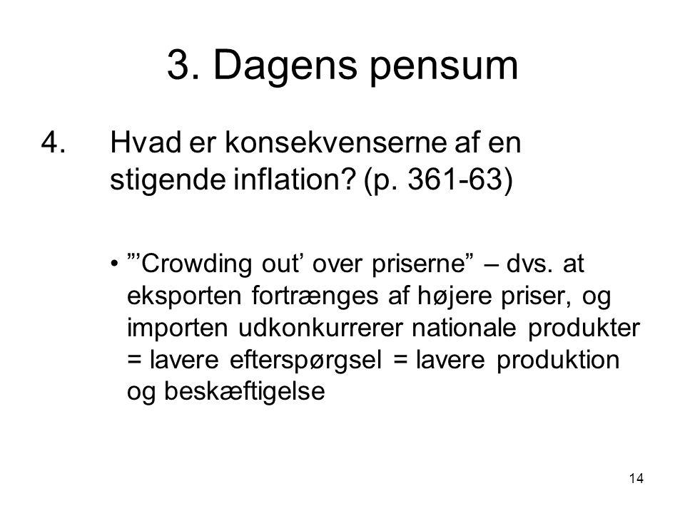 3. Dagens pensum 4. Hvad er konsekvenserne af en stigende inflation (p. 361-63)