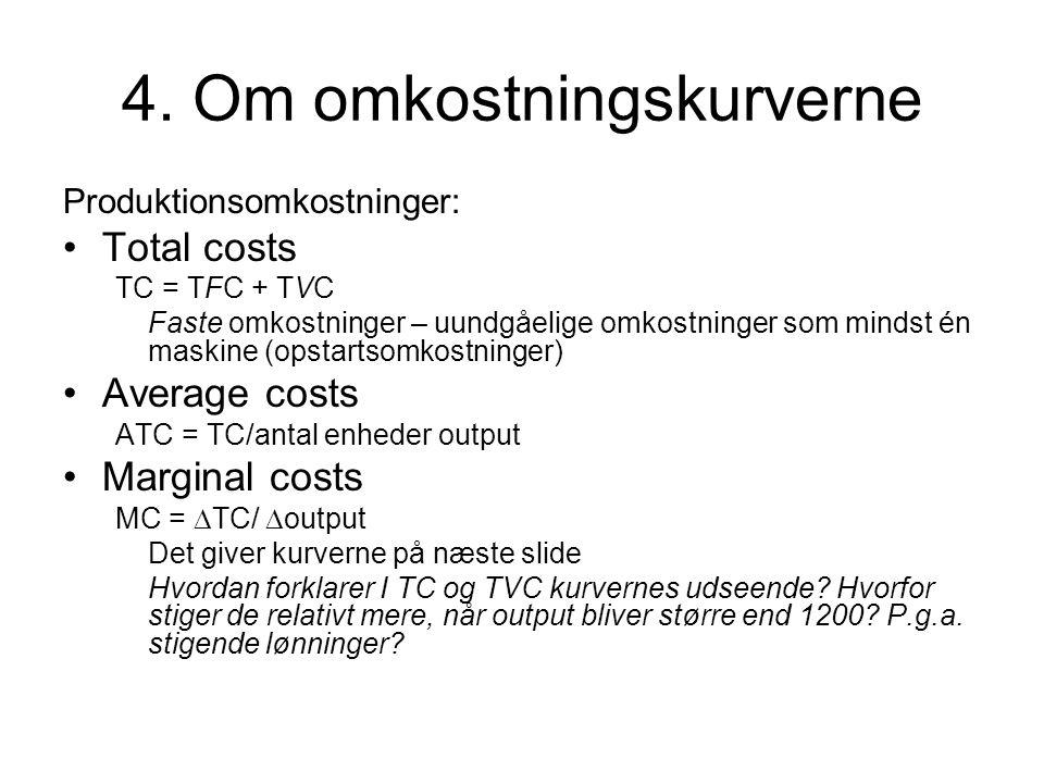 4. Om omkostningskurverne
