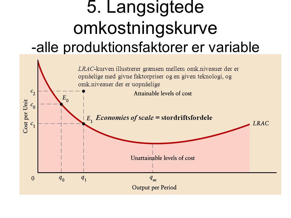 5. Langsigtede omkostningskurve -alle produktionsfaktorer er variable