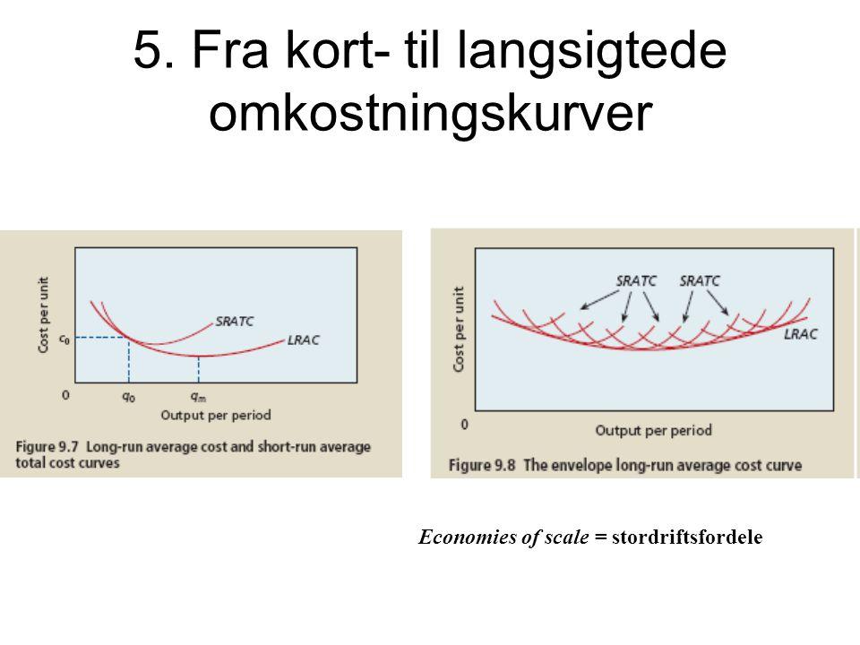 5. Fra kort- til langsigtede omkostningskurver
