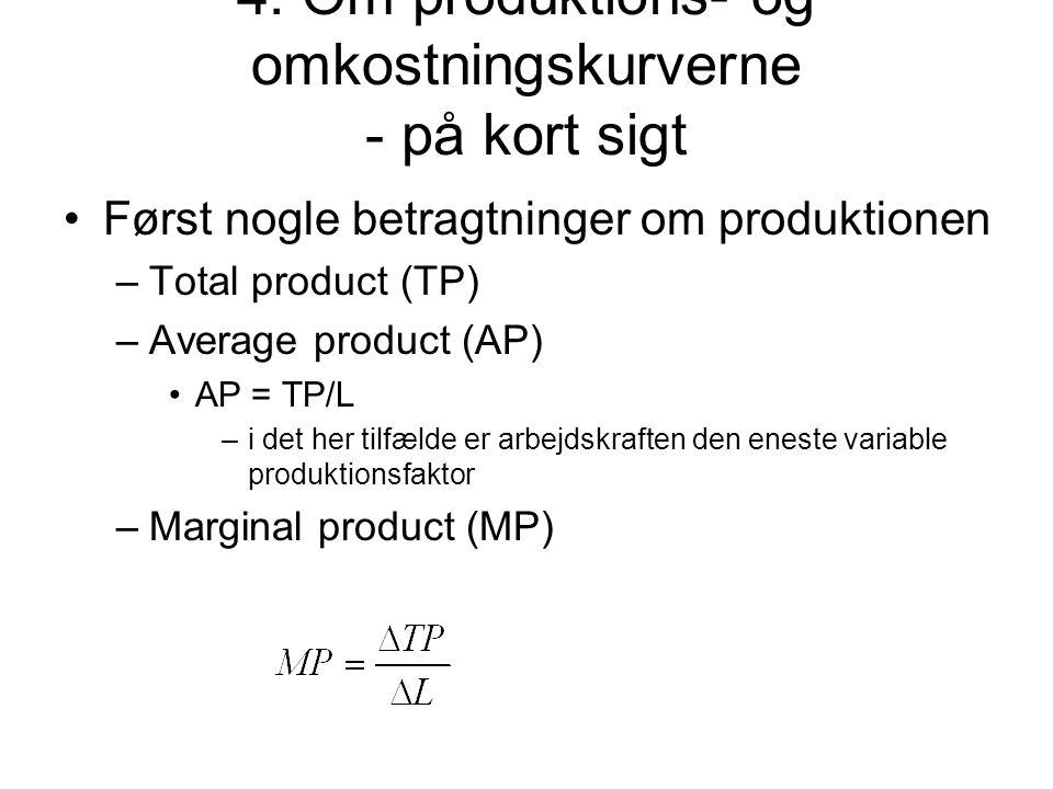 4. Om produktions- og omkostningskurverne - på kort sigt