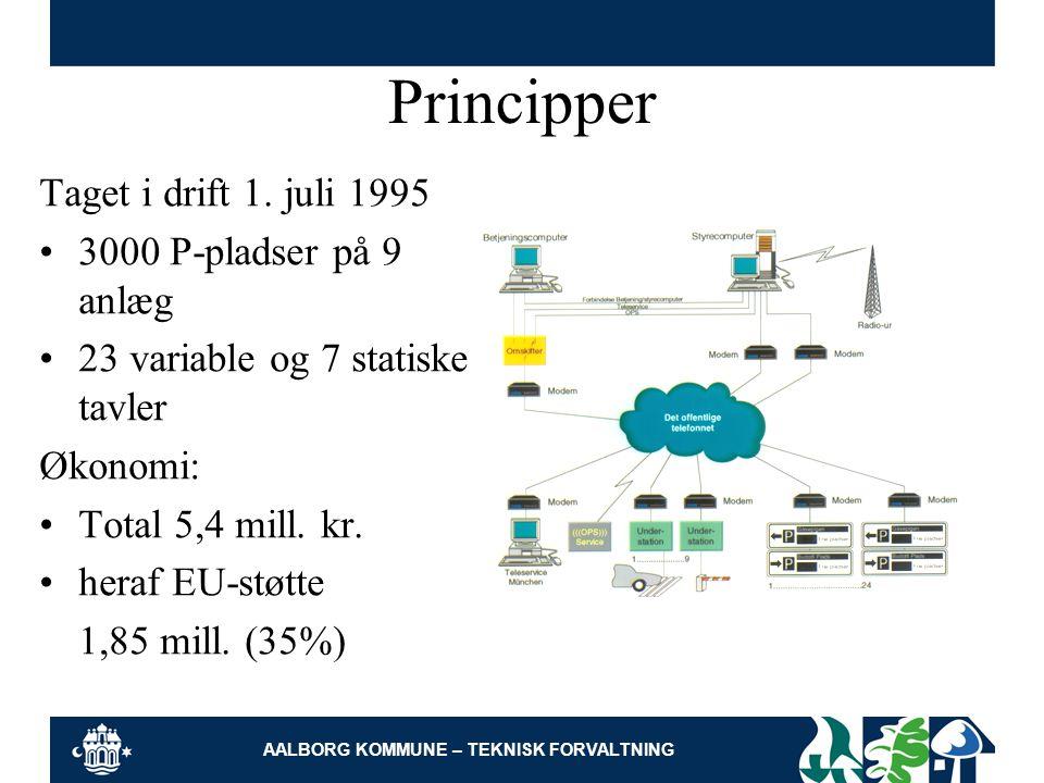 Principper Taget i drift 1. juli 1995 3000 P-pladser på 9 anlæg
