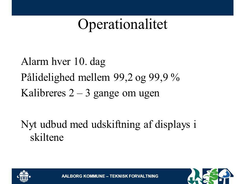 Operationalitet Alarm hver 10. dag Pålidelighed mellem 99,2 og 99,9 %