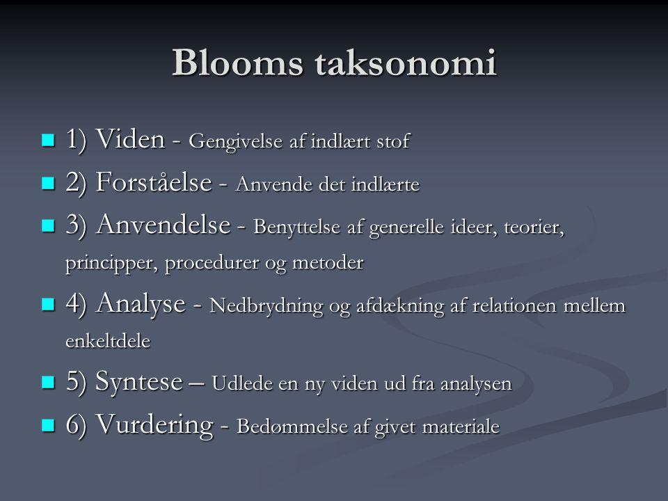 Blooms taksonomi 1) Viden - Gengivelse af indlært stof