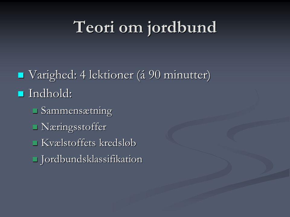 Teori om jordbund Varighed: 4 lektioner (á 90 minutter) Indhold: