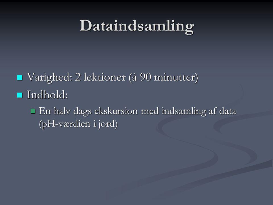 Dataindsamling Varighed: 2 lektioner (á 90 minutter) Indhold: