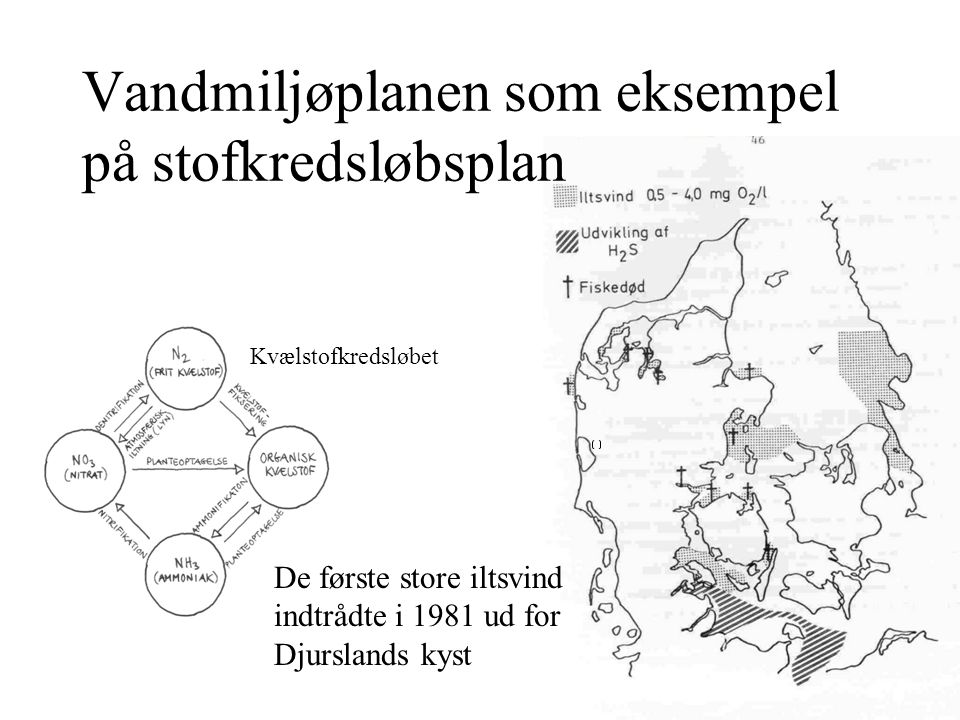 Vandmiljøplanen som eksempel på stofkredsløbsplan