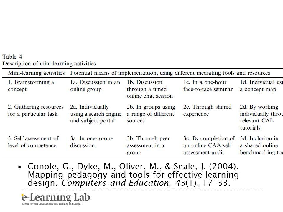Conole, G. , Dyke, M. , Oliver, M. , & Seale, J. (2004)